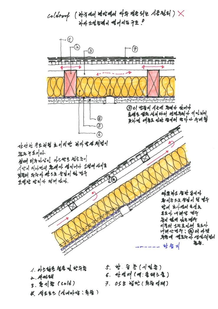 목조주택 14> 외부마감공사(지붕과 벽체, 그리고 단열에 대하여...) - 1511