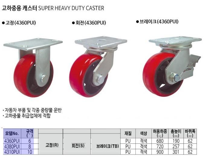 캐스터(회전+브레이크) 4380PUI BK 대신캐스터 제조업체의 운반기계/테이블트럭/핸드카 가격비교 및 판매정보 소개